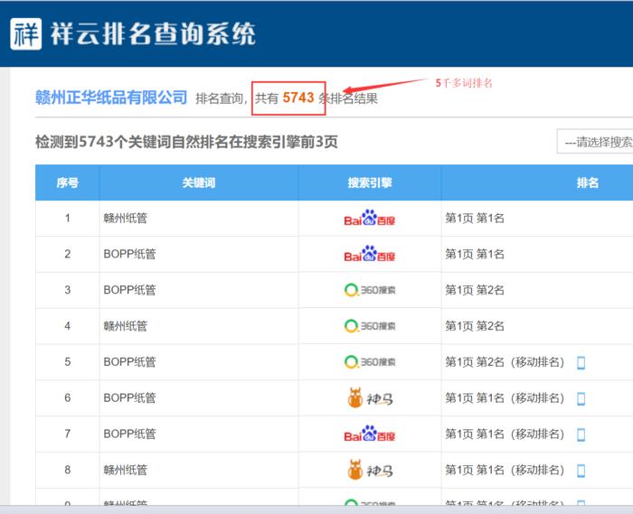 贛州網站優化